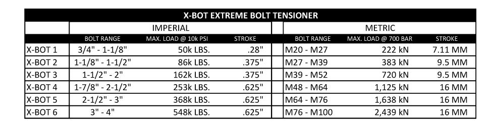 X-Bot-data2